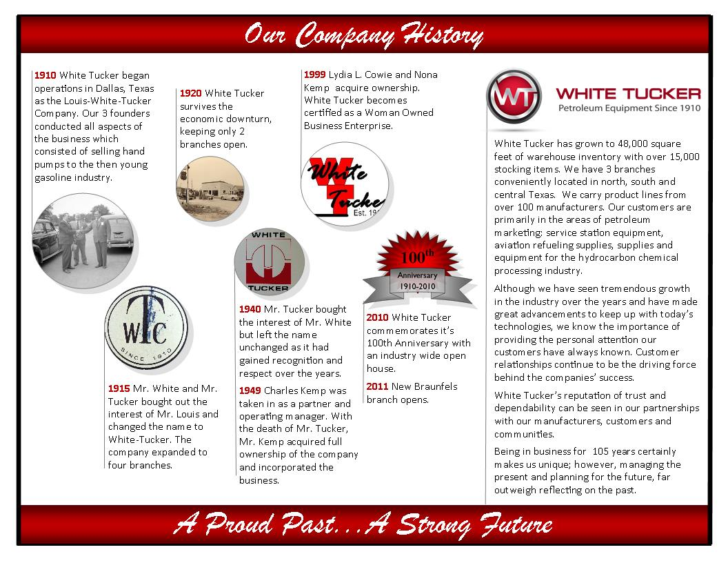 Our Company History
